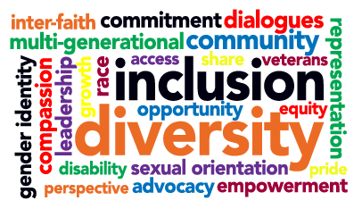 Inclusion and Diversity Programme